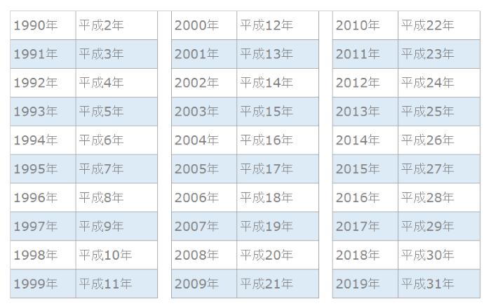 西暦と和暦の早見表